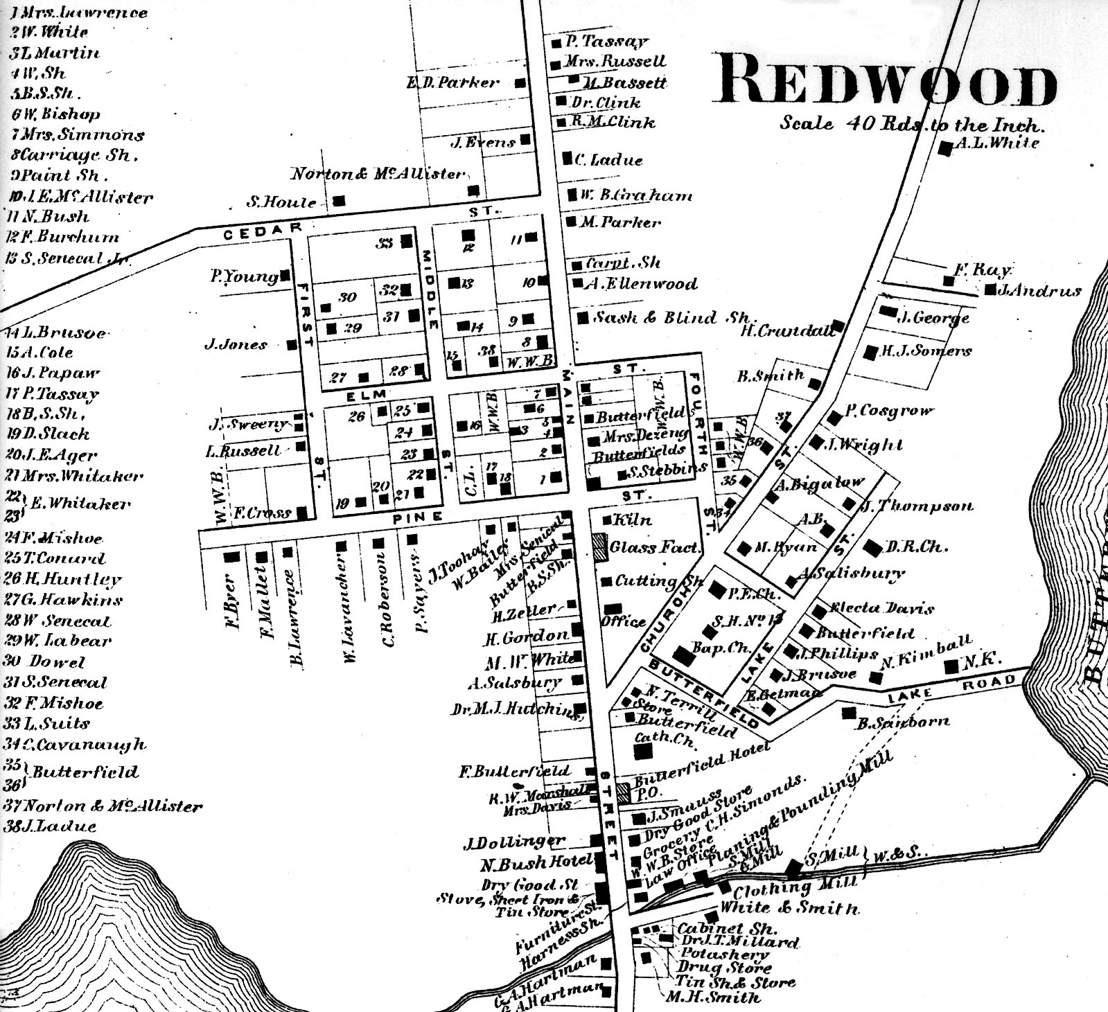 1864 Map of Redwood